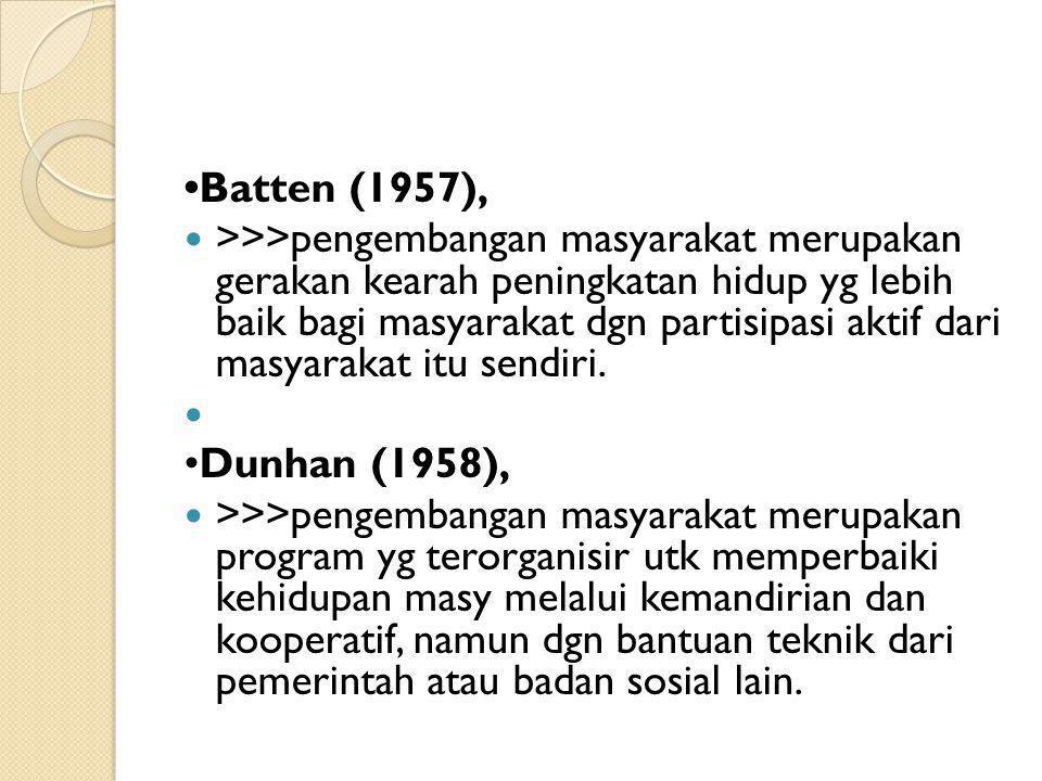 •Batten (1957),