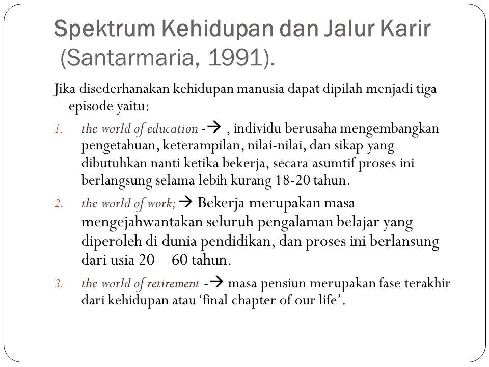 Spektrum Kehidupan dan Jalur Karir (Santarmaria, 1991).