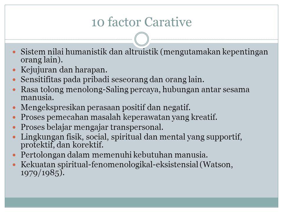 10 factor Carative Sistem nilai humanistik dan altruistik (mengutamakan kepentingan orang lain). Kejujuran dan harapan.
