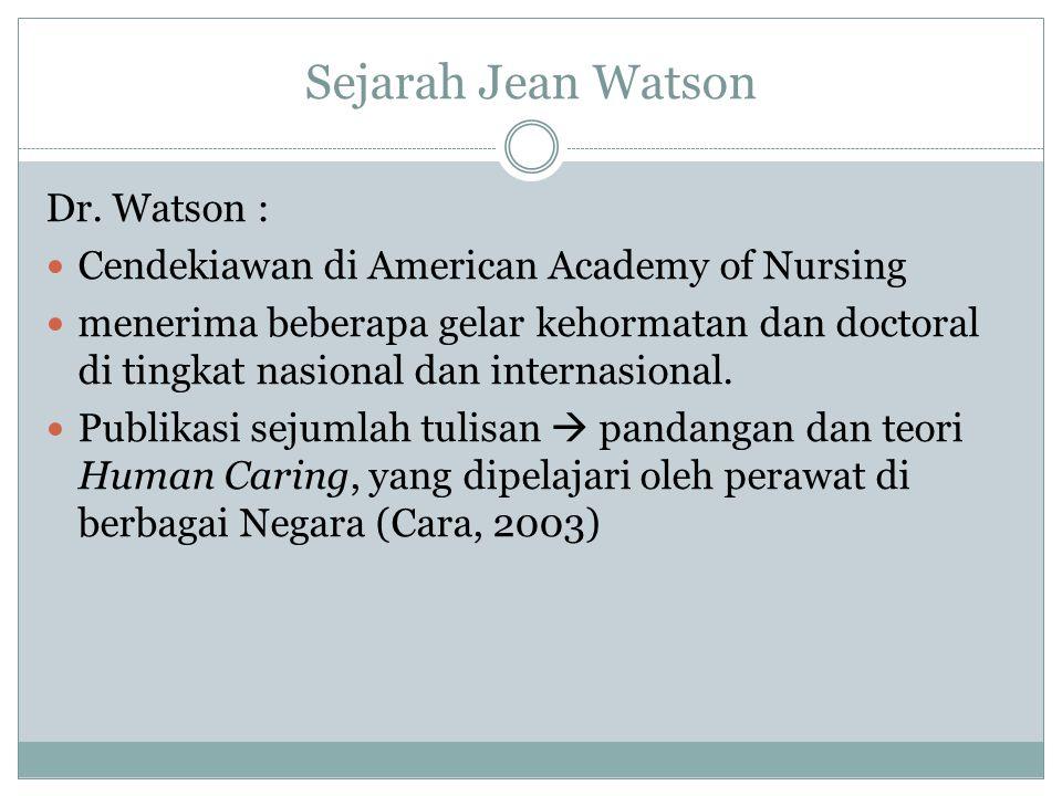 Sejarah Jean Watson Dr. Watson :