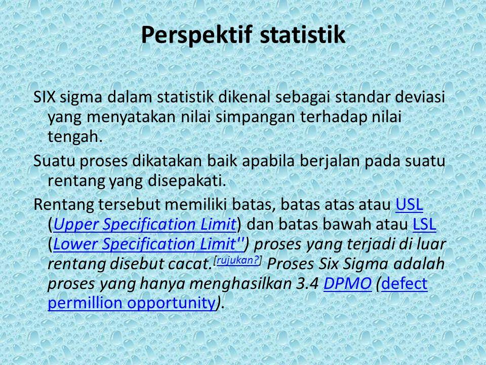 Perspektif statistik