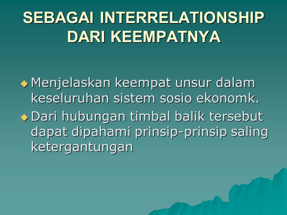 SEBAGAI INTERRELATIONSHIP DARI KEEMPATNYA