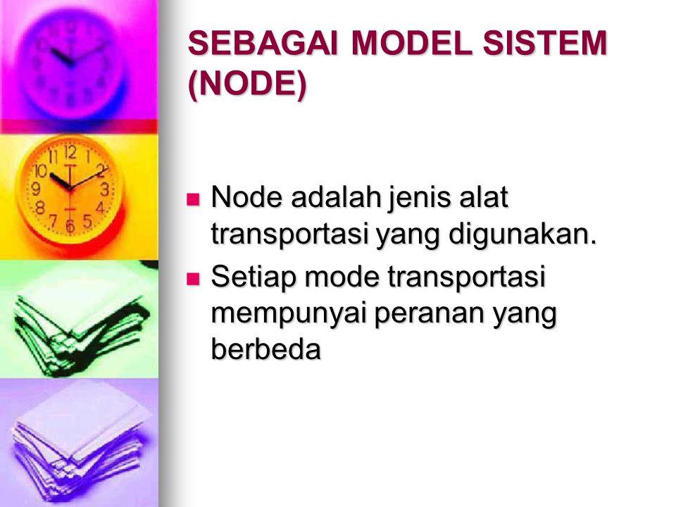 SEBAGAI MODEL SISTEM (NODE)