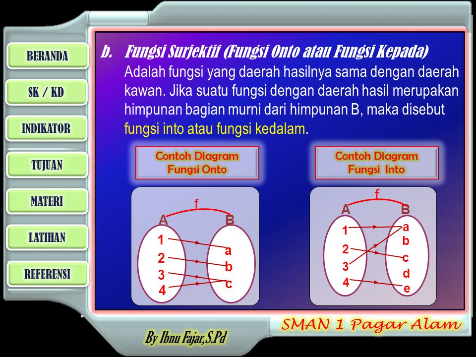 b. Fungsi Surjektif (Fungsi Onto atau Fungsi Kepada) Adalah fungsi yang daerah hasilnya sama dengan daerah kawan. Jika suatu fungsi dengan daerah hasil merupakan himpunan bagian murni dari himpunan B, maka disebut fungsi into atau fungsi kedalam.