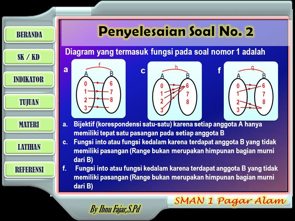 Penyelesaian Soal No. 2 Diagram yang termasuk fungsi pada soal nomor 1 adalah. A. B. 9. 6. 7. 8.