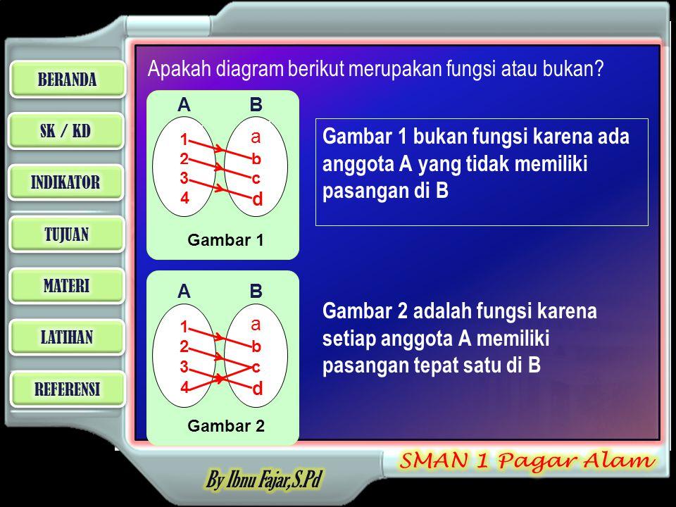 Apakah diagram berikut merupakan fungsi atau bukan