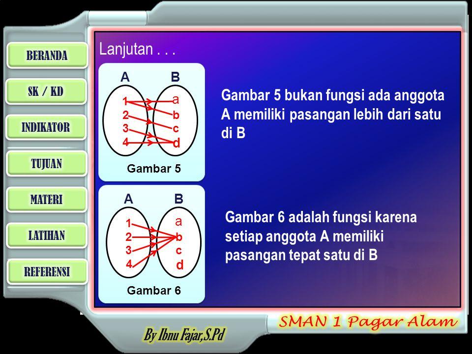 Lanjutan . . . Gambar 5. 1. 2. 3. 4. a. b. c. d. A. B. Gambar 5 bukan fungsi ada anggota A memiliki pasangan lebih dari satu di B.