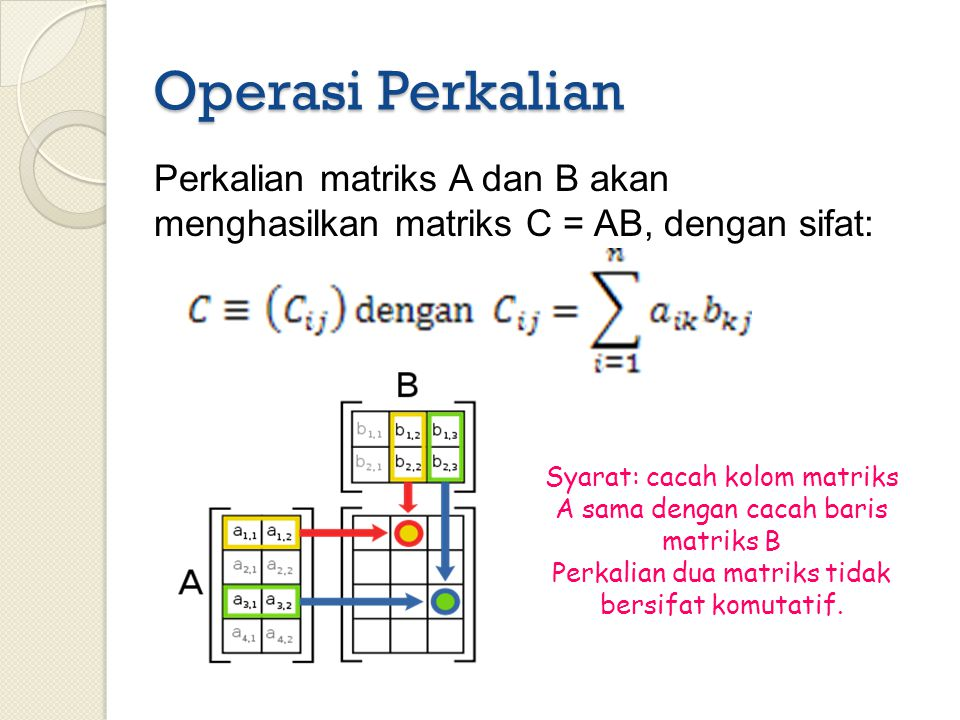 Operasi Perkalian Perkalian matriks A dan B akan menghasilkan matriks C = AB, dengan sifat: abcdefghijkalmsdsd.