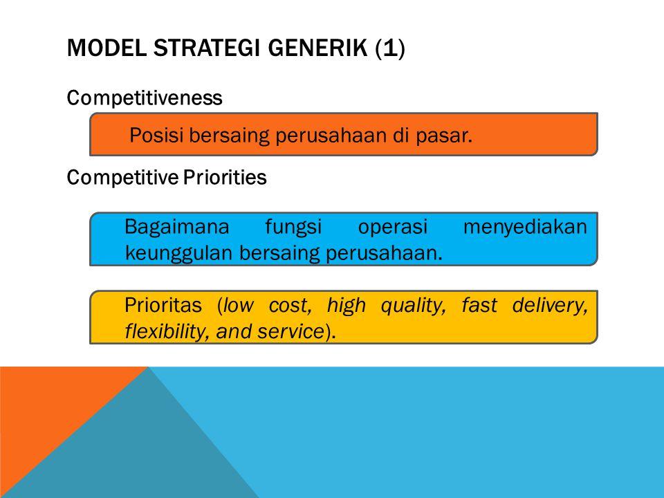 Model Strategi Generik (1)