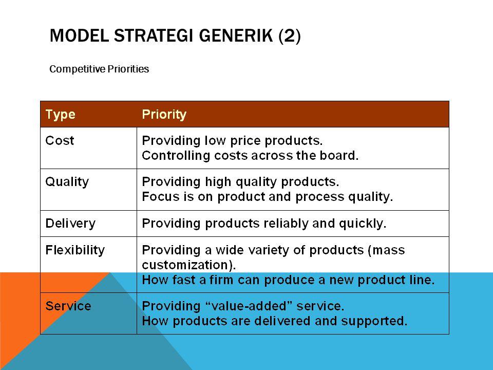 Model Strategi Generik (2)