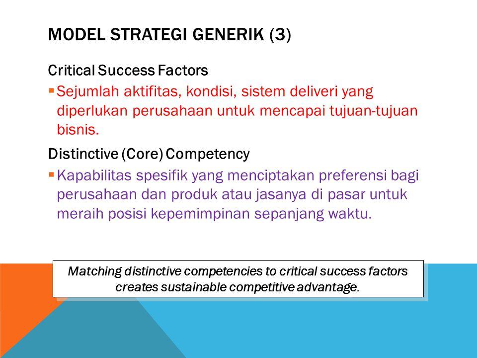 Model Strategi Generik (3)