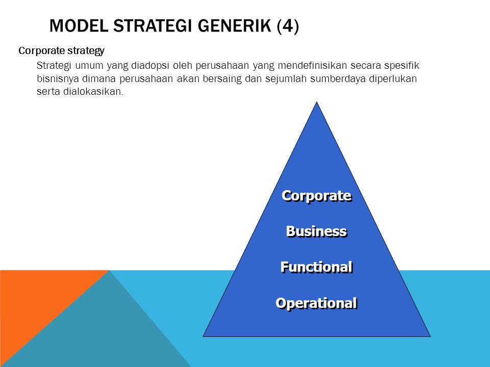 Model Strategi Generik (4)