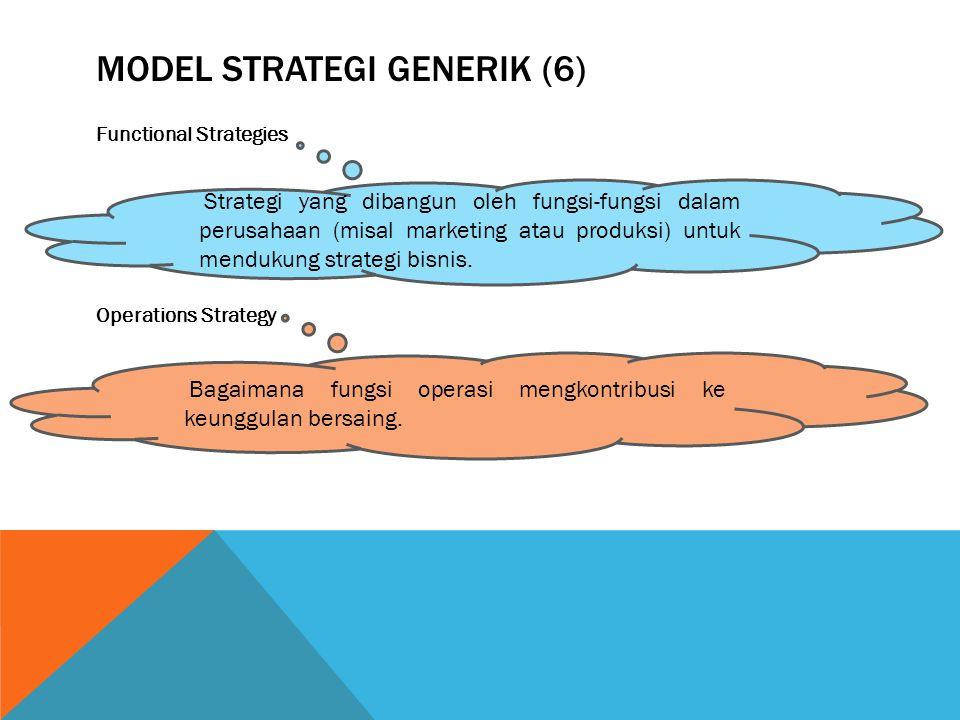Model Strategi Generik (6)