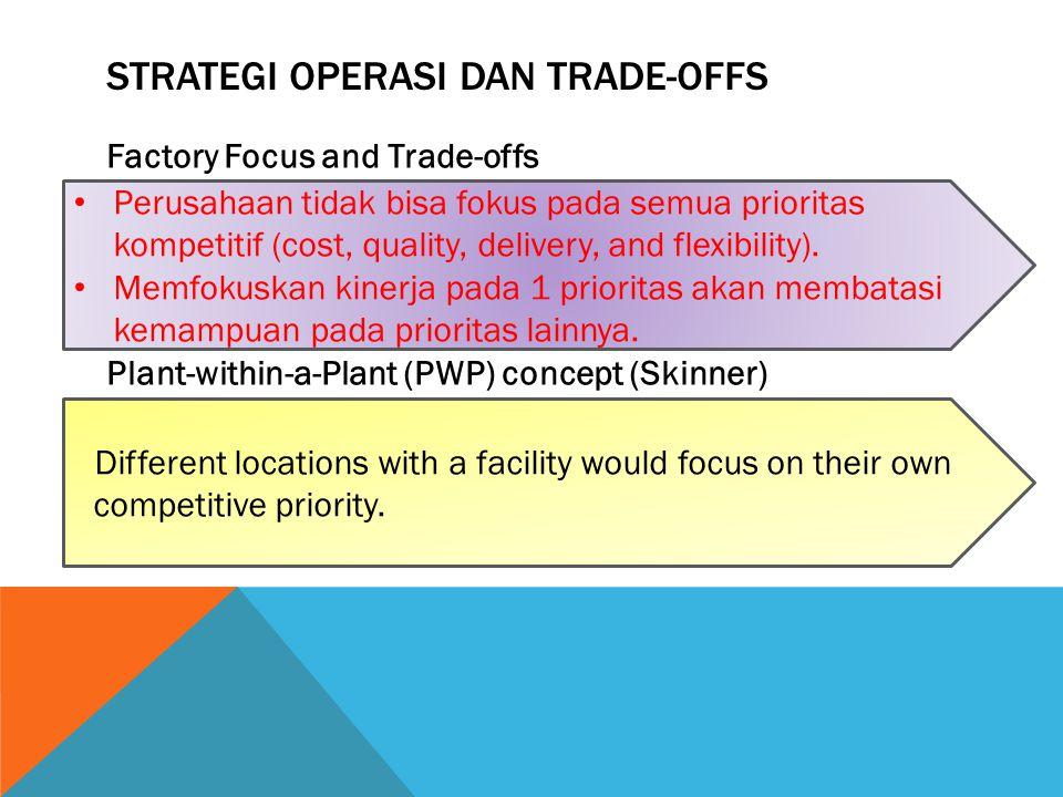 Strategi Operasi dan Trade-Offs