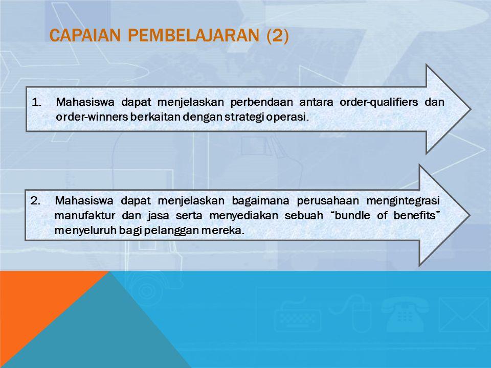 Capaian Pembelajaran (2)