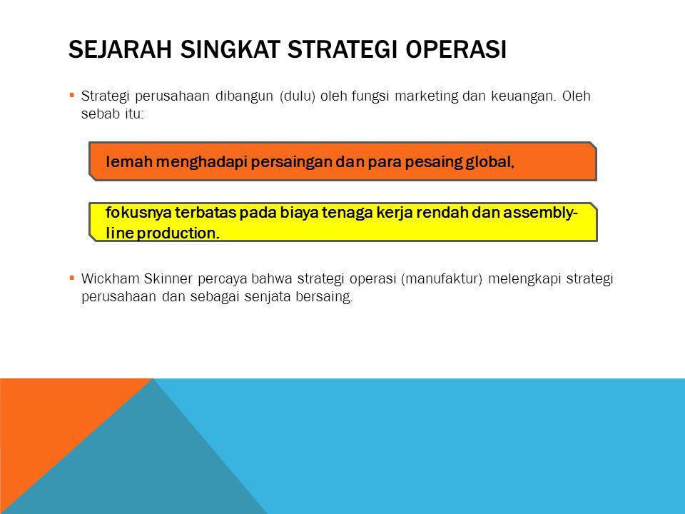 Sejarah Singkat Strategi Operasi