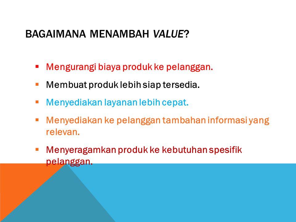 Bagaimana Menambah Value