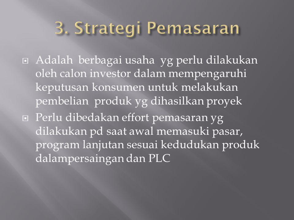 3. Strategi Pemasaran