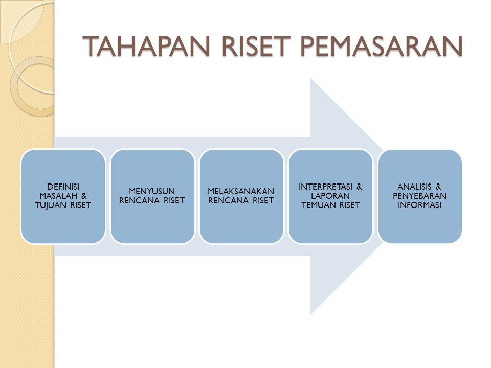 TAHAPAN RISET PEMASARAN