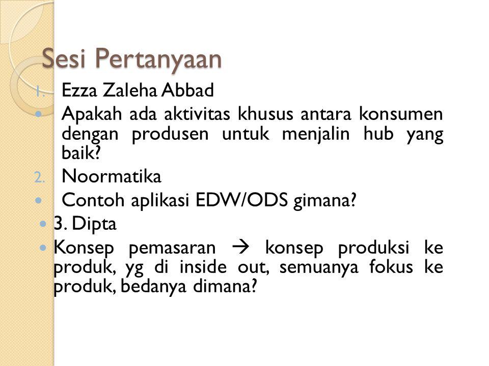 Sesi Pertanyaan Ezza Zaleha Abbad