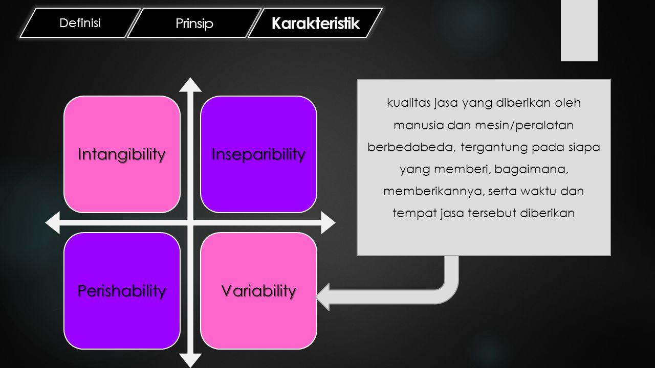 Karakteristik Intangibility Inseparibility Perishability Variability