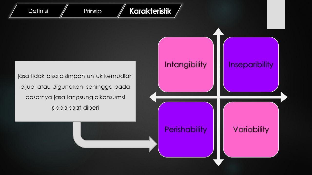 Karakteristik Prinsip Definisi