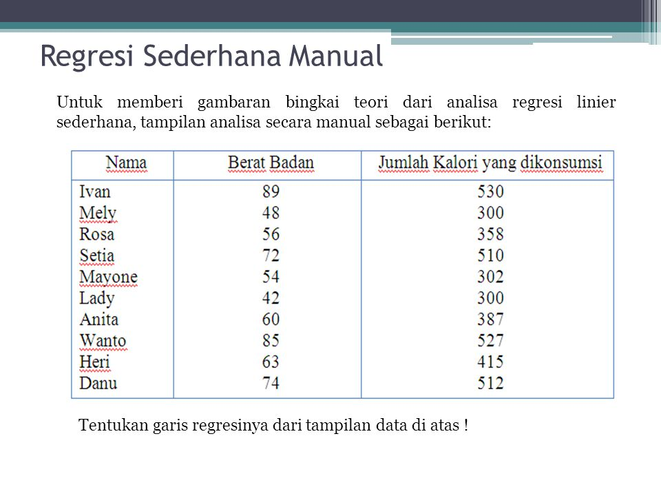 Regresi Sederhana Manual