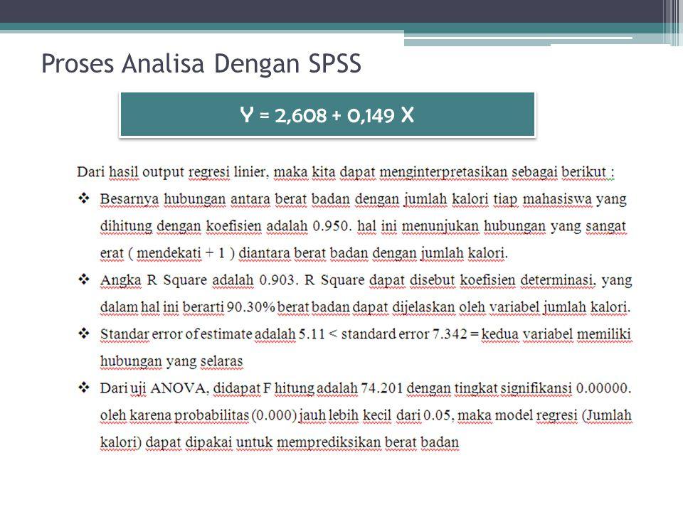 Proses Analisa Dengan SPSS
