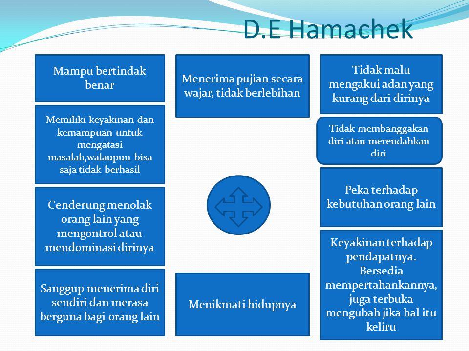 D.E Hamachek Mampu bertindak benar