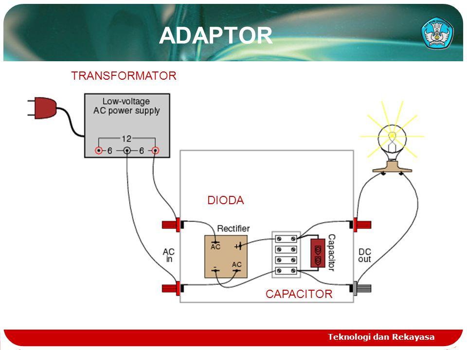 ADAPTOR TRANSFORMATOR DIODA CAPACITOR Teknologi dan Rekayasa