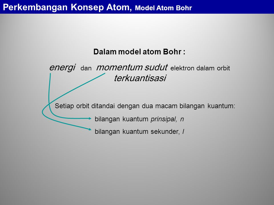 Perkembangan Konsep Atom, Model Atom Bohr