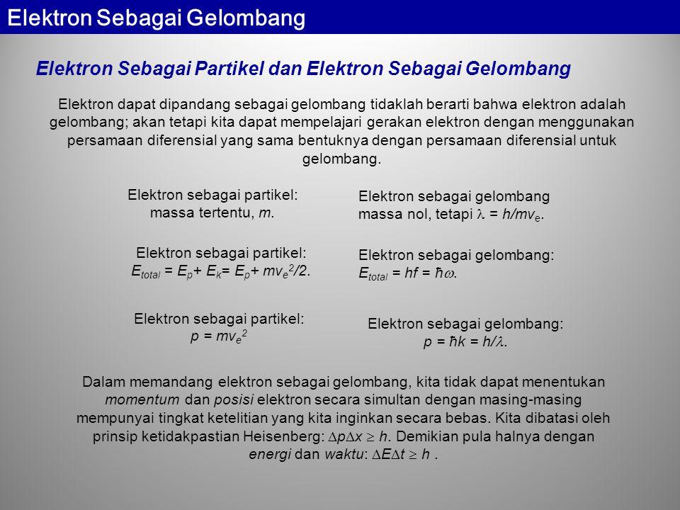 Elektron Sebagai Gelombang