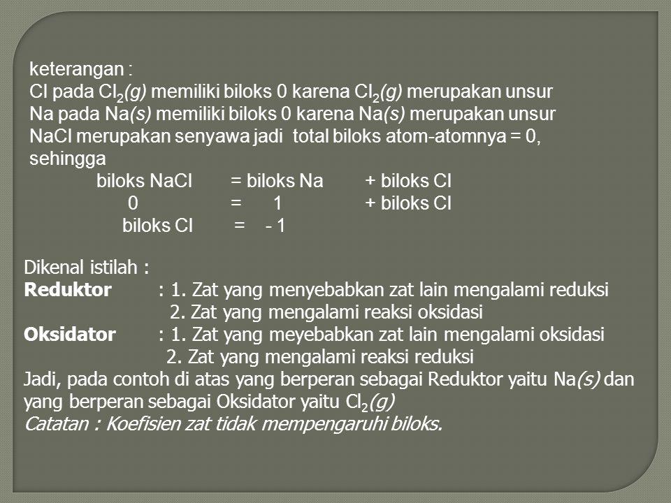 keterangan : Cl pada Cl2(g) memiliki biloks 0 karena Cl2(g) merupakan unsur. Na pada Na(s) memiliki biloks 0 karena Na(s) merupakan unsur.