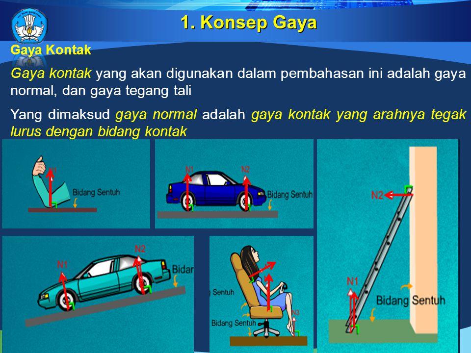1. Konsep Gaya Gaya Kontak. Gaya kontak yang akan digunakan dalam pembahasan ini adalah gaya normal, dan gaya tegang tali.