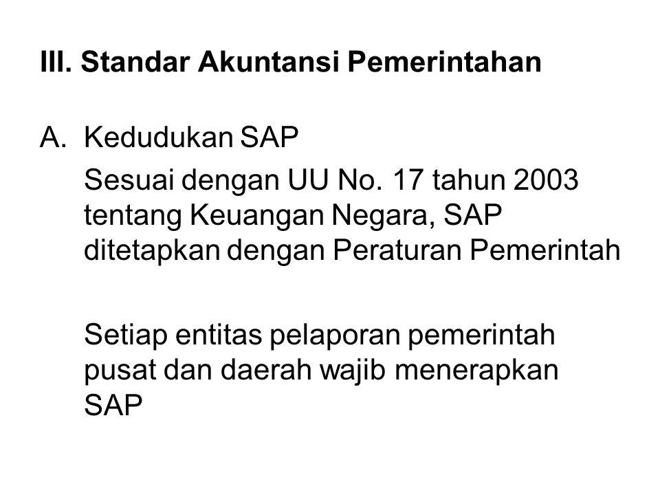 III. Standar Akuntansi Pemerintahan
