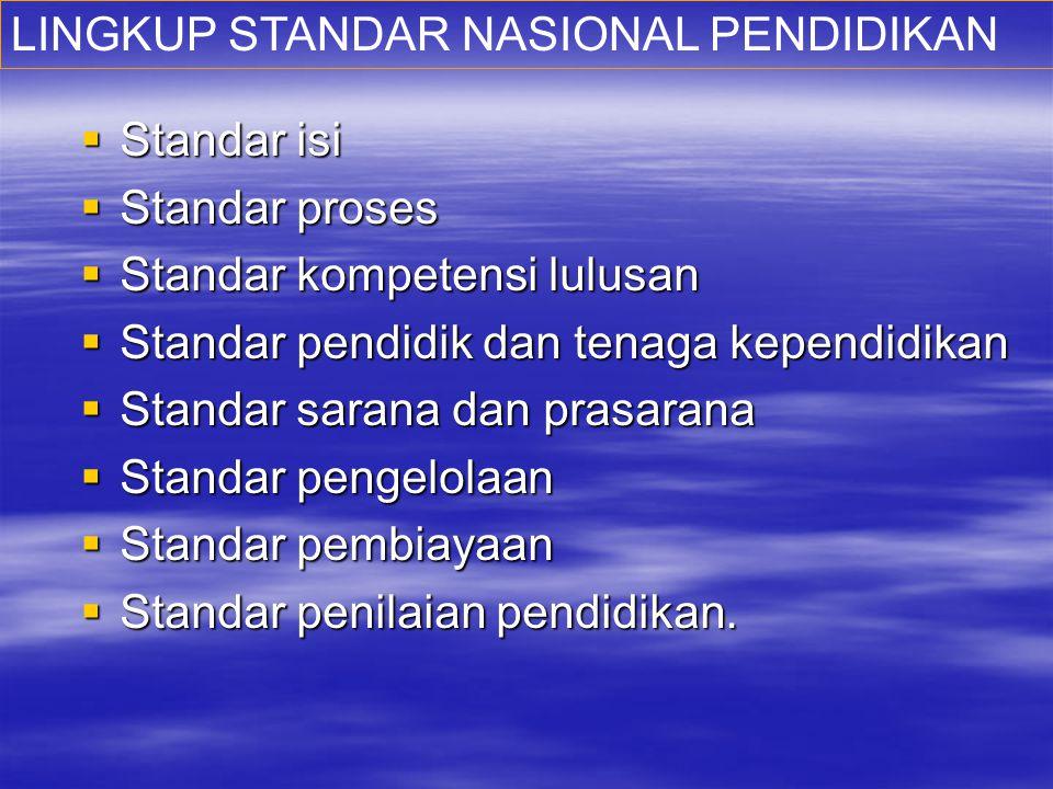 LINGKUP STANDAR NASIONAL PENDIDIKAN