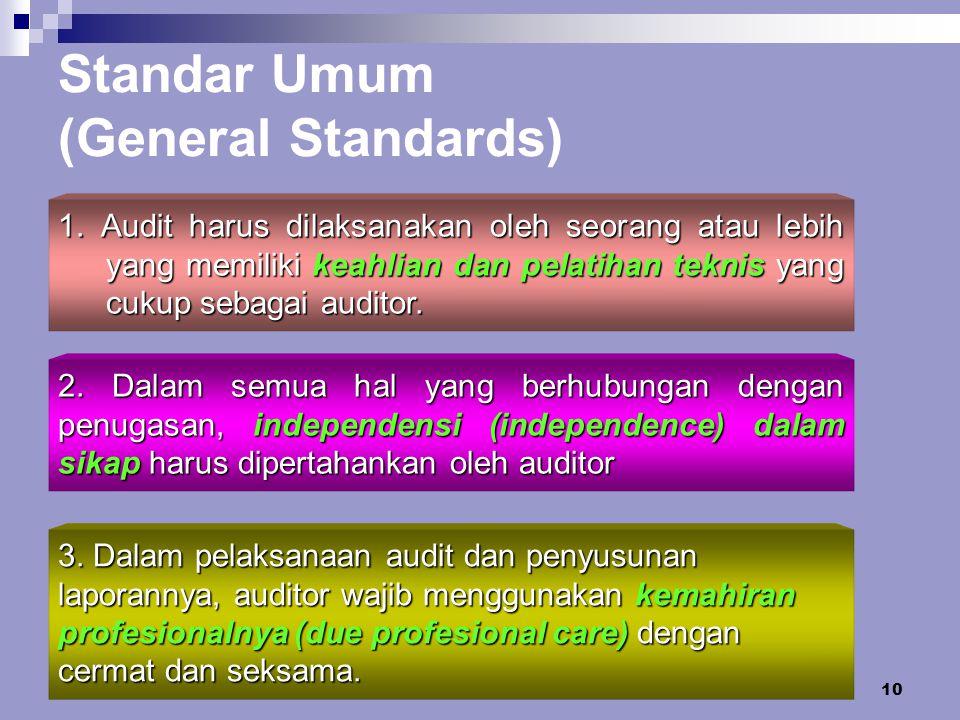 Standar Umum (General Standards)