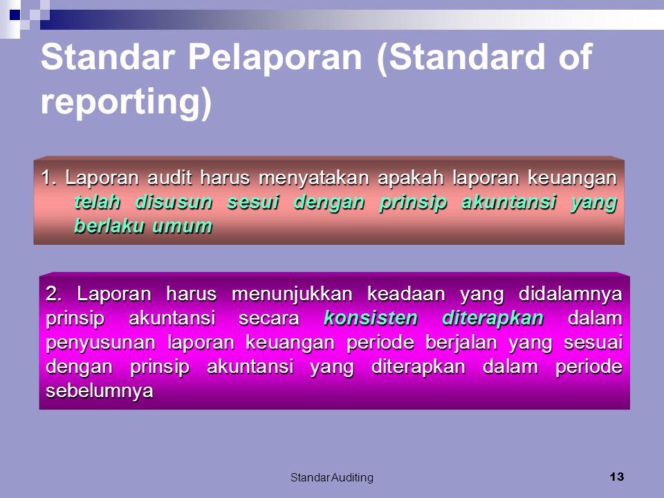 Standar Pelaporan (Standard of reporting)