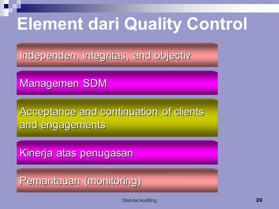Element dari Quality Control