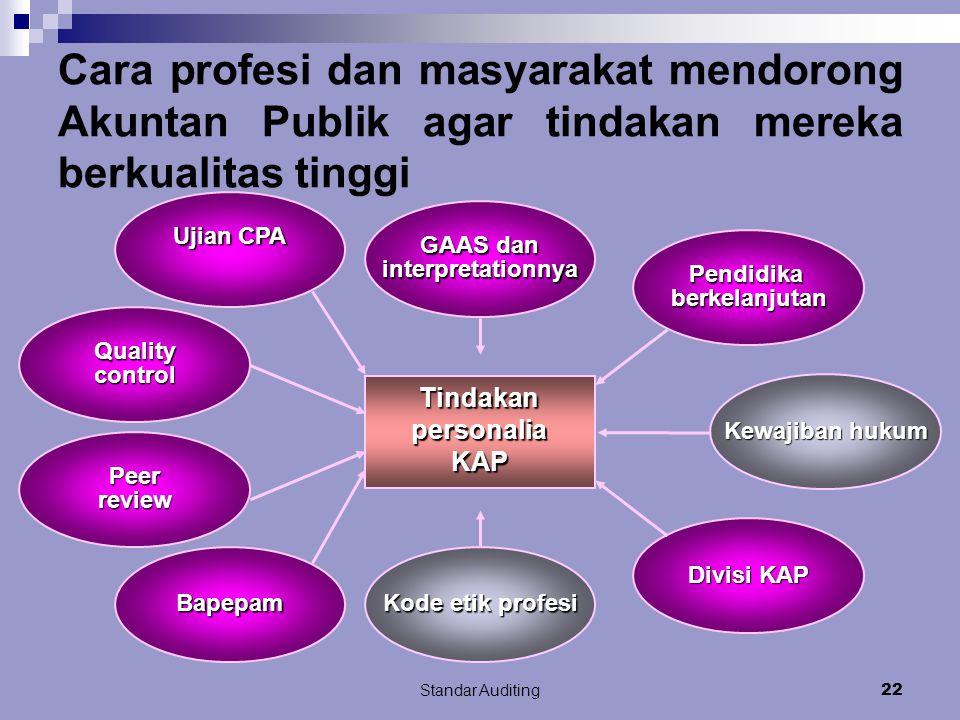 Cara profesi dan masyarakat mendorong Akuntan Publik agar tindakan mereka berkualitas tinggi