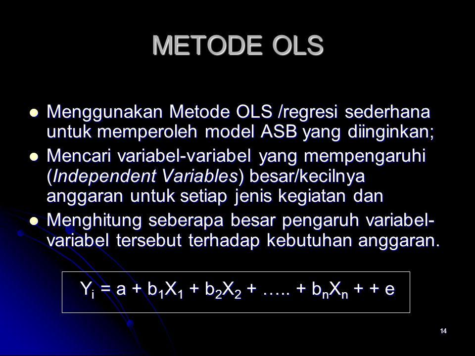 Yi = a + b1X1 + b2X2 + ….. + bnXn + + e
