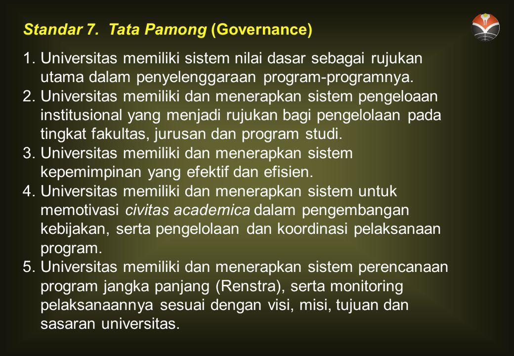 Standar 7. Tata Pamong (Governance)