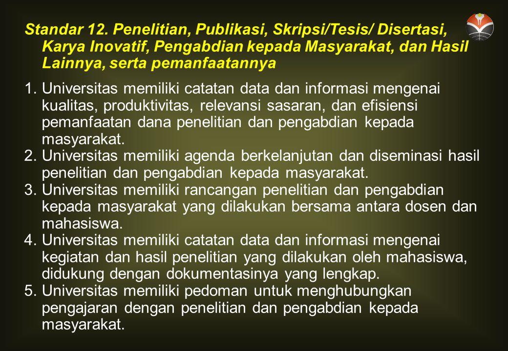 Standar 12. Penelitian, Publikasi, Skripsi/Tesis/ Disertasi, Karya Inovatif, Pengabdian kepada Masyarakat, dan Hasil Lainnya, serta pemanfaatannya