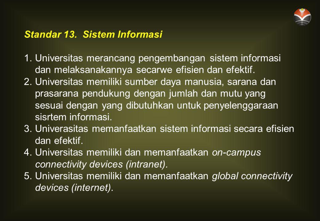 Standar 13. Sistem Informasi