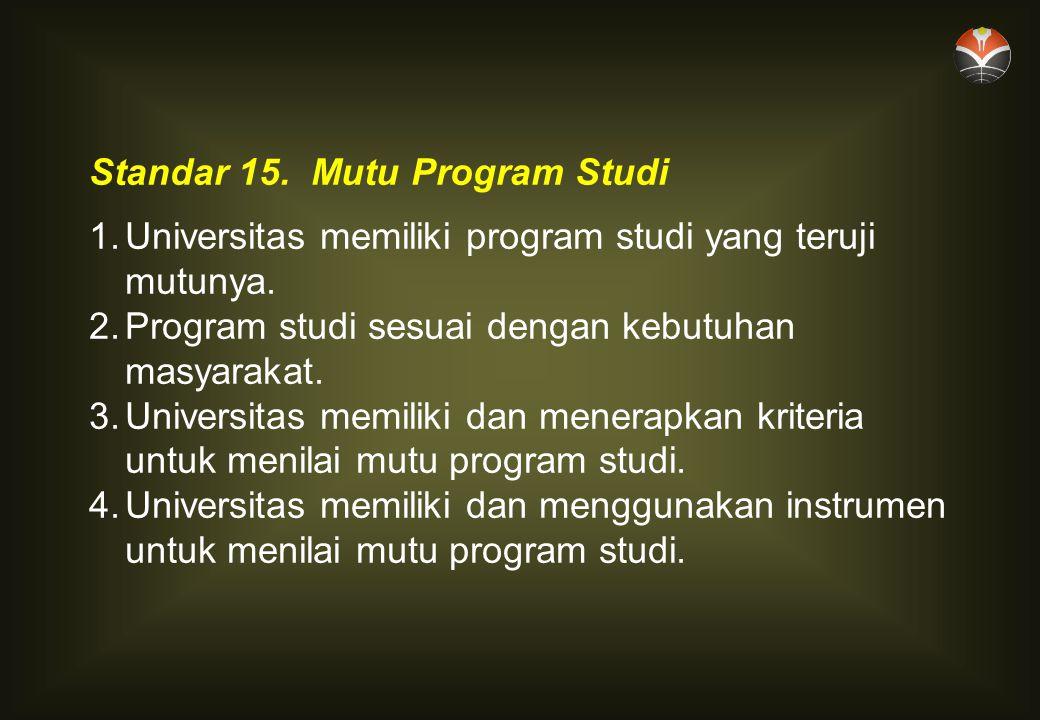 Standar 15. Mutu Program Studi