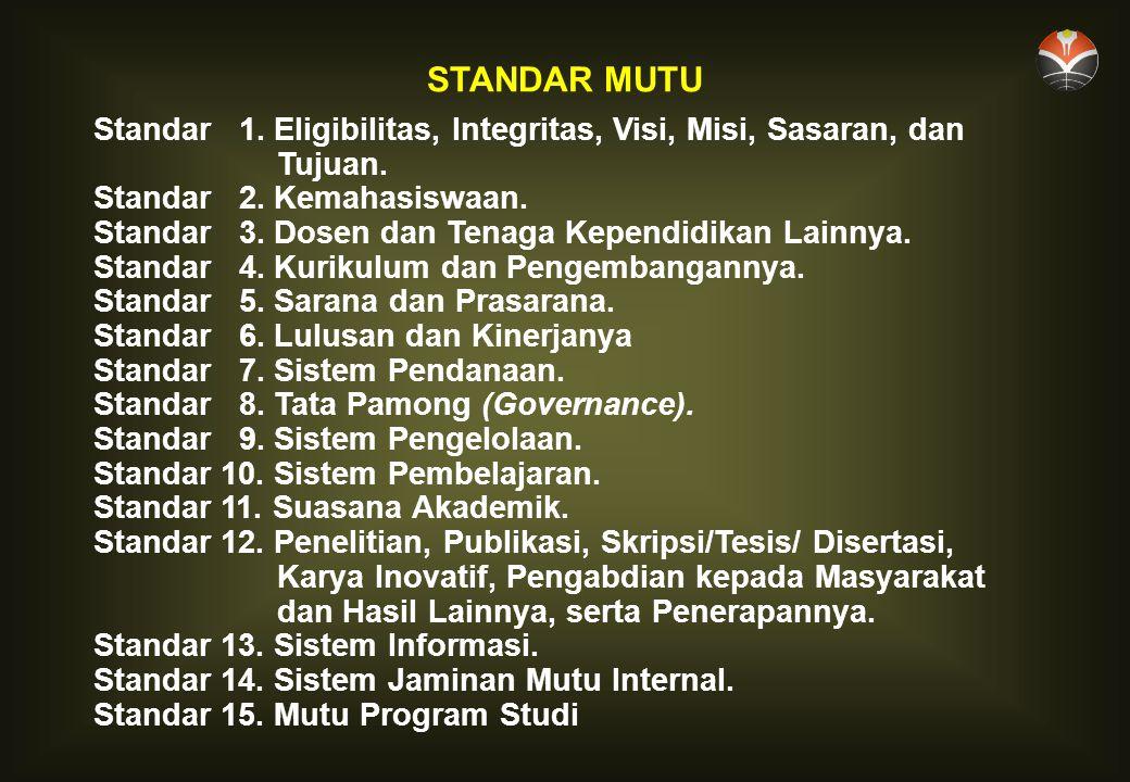 STANDAR MUTU Standar 1. Eligibilitas, Integritas, Visi, Misi, Sasaran, dan Tujuan. Standar 2. Kemahasiswaan.