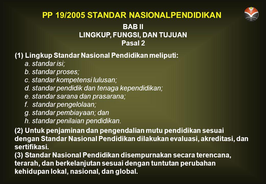 PP 19/2005 STANDAR NASIONALPENDIDIKAN LINGKUP, FUNGSI, DAN TUJUAN