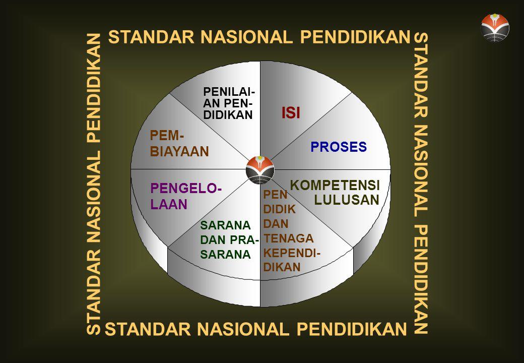 STANDAR NASIONAL PENDIDIKAN