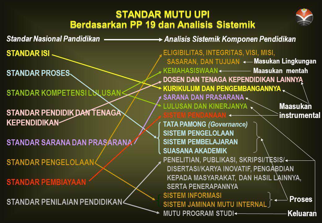 Berdasarkan PP 19 dan Analisis Sistemik