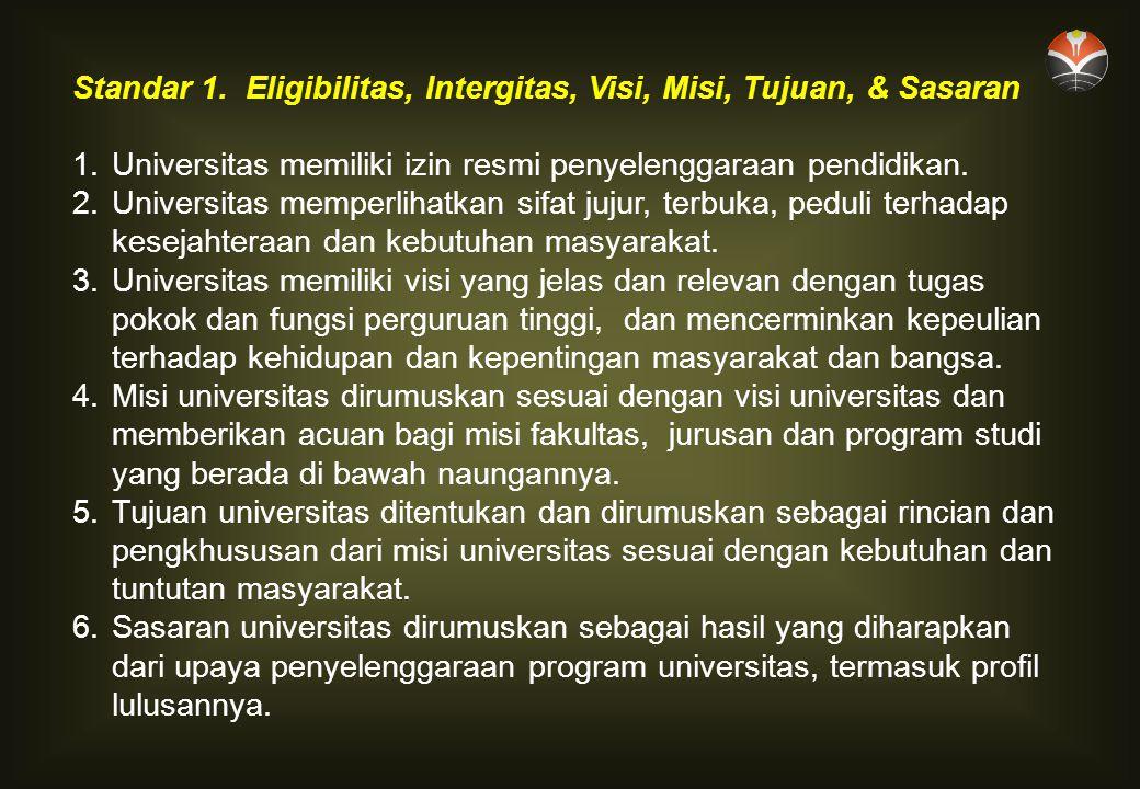 Standar 1. Eligibilitas, Intergitas, Visi, Misi, Tujuan, & Sasaran